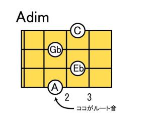 Adim3