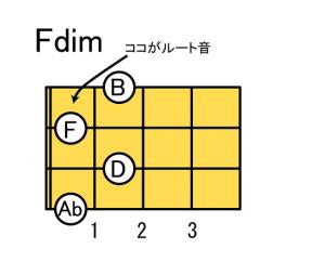 Fdim3