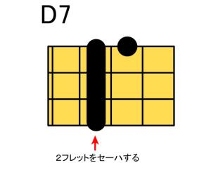 daiag_D7