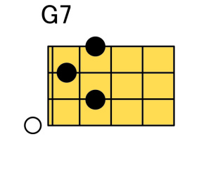 daiag_G7