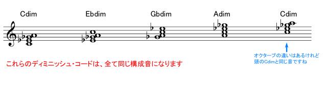 dim_code_note8