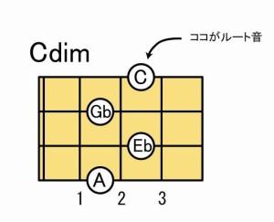 Cdim3