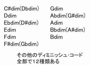 etc_dim